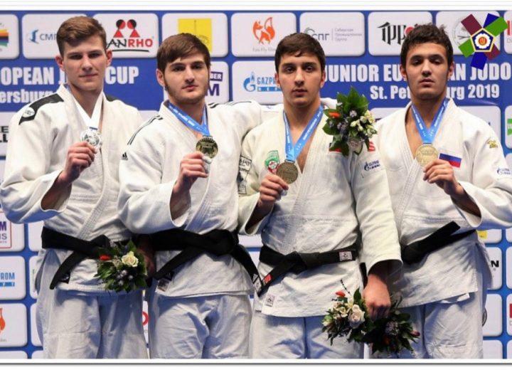 Результаты Кубка Европы по дзюдо среди юниоров
