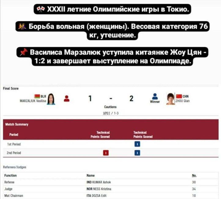 Василиса Марзалюк закончила выступление на Олимпийских играх — 2020